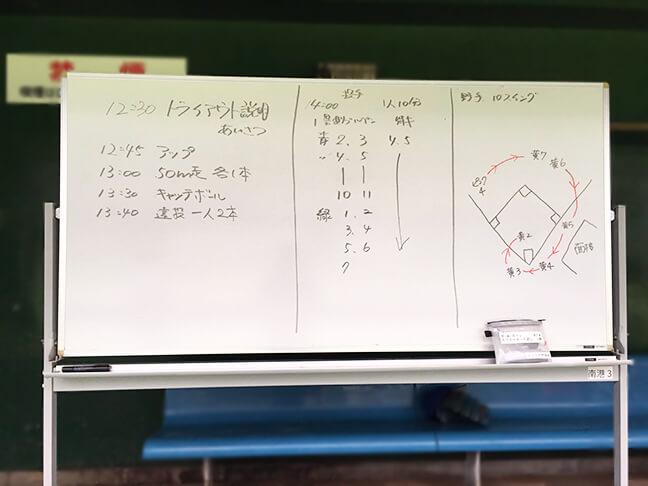 堺シュライクスのトライアウトのメニュー表